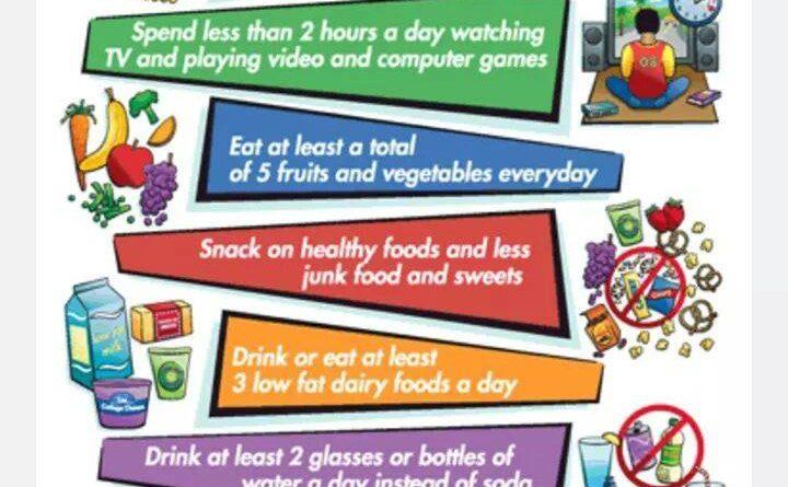 Balanced lifestyle for kids